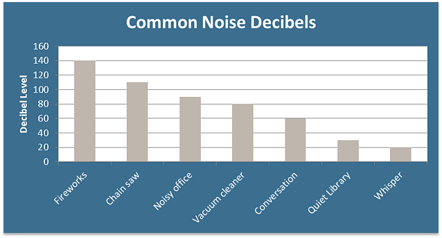 Common_Noise_Decibels.png