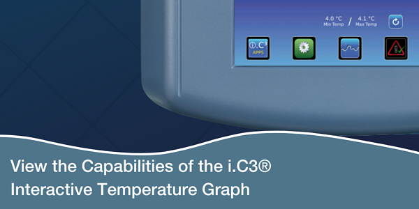 Blog Banner Template - ic3 Interactive Temperature Graph